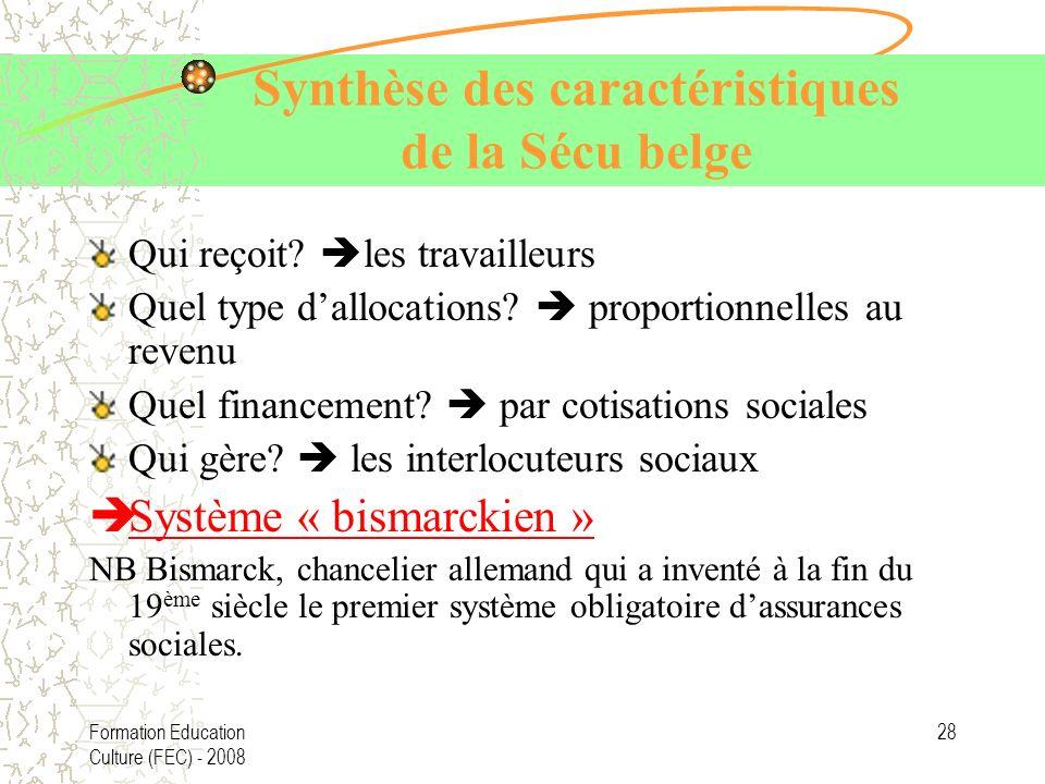 Synthèse des caractéristiques de la Sécu belge