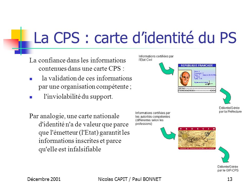La CPS : carte d'identité du PS