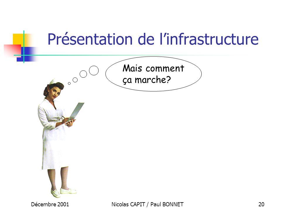 Présentation de l'infrastructure