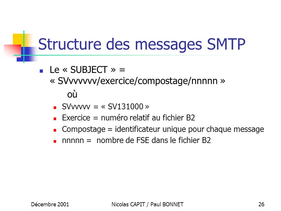 Structure des messages SMTP