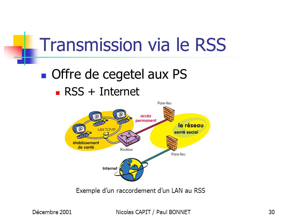 Transmission via le RSS