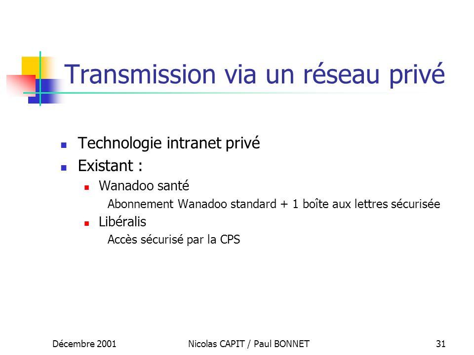 Transmission via un réseau privé
