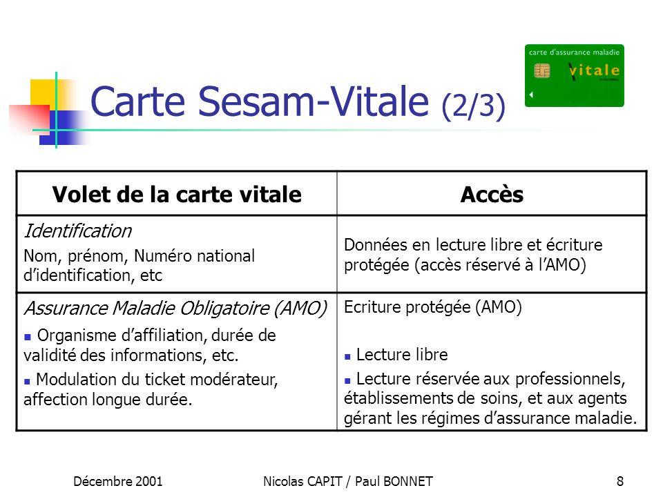 Carte Sesam-Vitale (2/3)