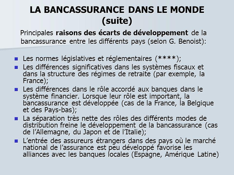 LA BANCASSURANCE DANS LE MONDE (suite)