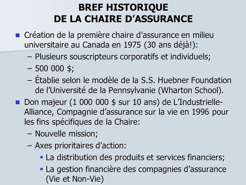 BREF HISTORIQUE DE LA CHAIRE D'ASSURANCE