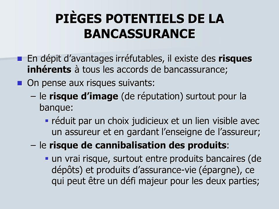PIÈGES POTENTIELS DE LA BANCASSURANCE