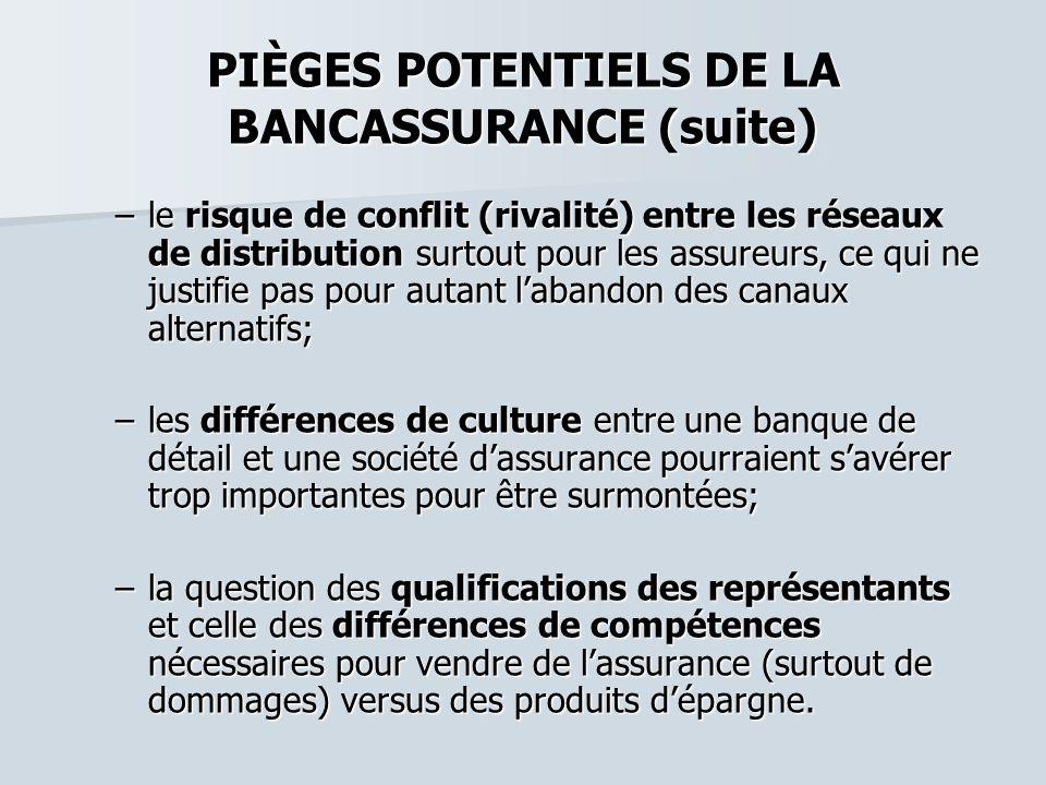 PIÈGES POTENTIELS DE LA BANCASSURANCE (suite)