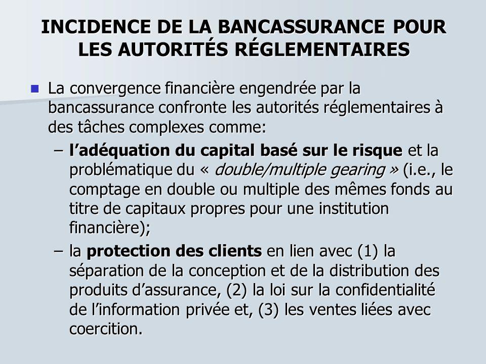 INCIDENCE DE LA BANCASSURANCE POUR LES AUTORITÉS RÉGLEMENTAIRES