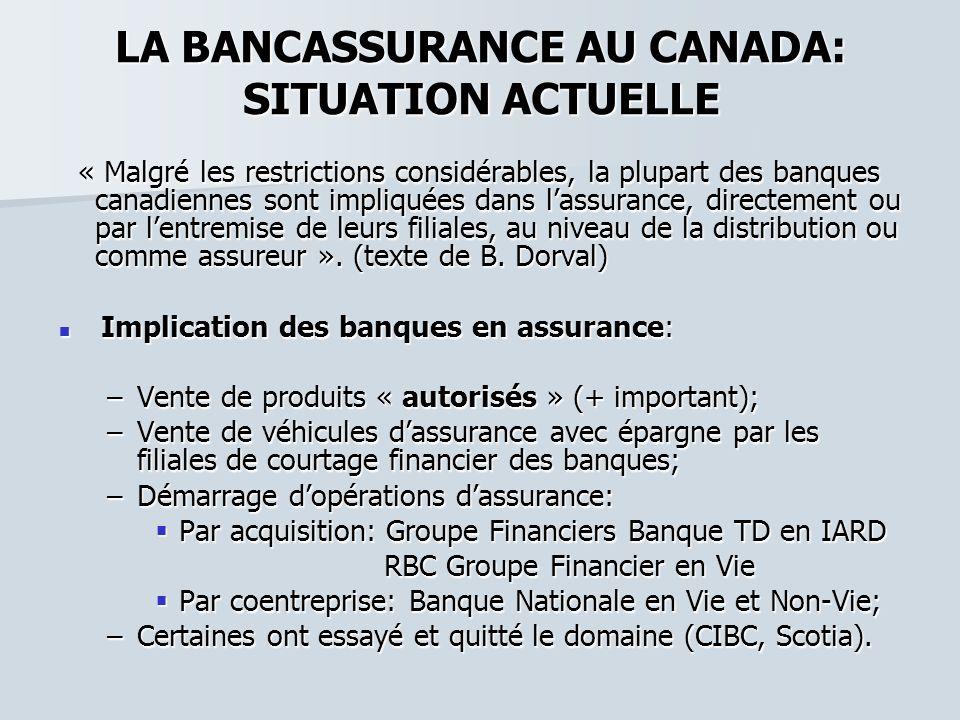 LA BANCASSURANCE AU CANADA: SITUATION ACTUELLE