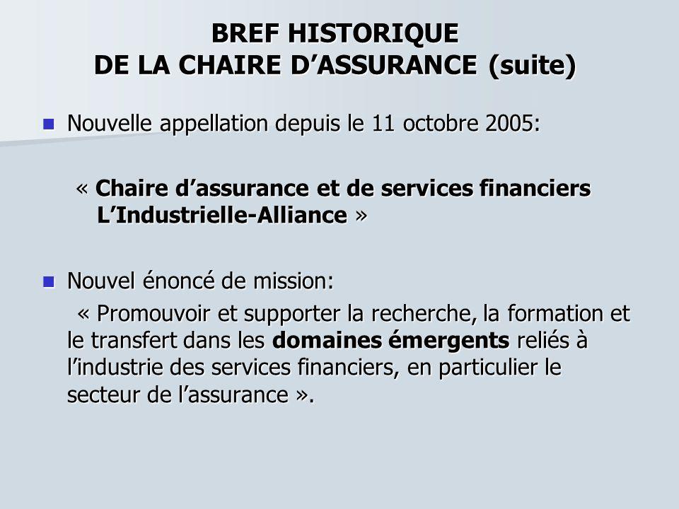 BREF HISTORIQUE DE LA CHAIRE D'ASSURANCE (suite)
