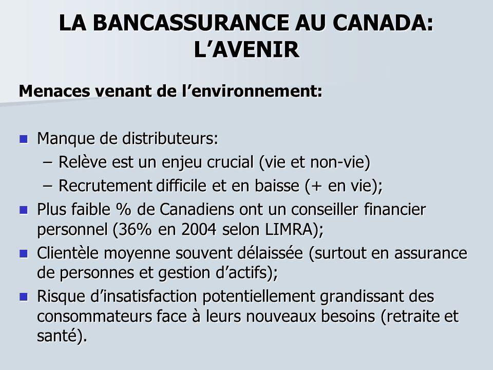 LA BANCASSURANCE AU CANADA: L'AVENIR