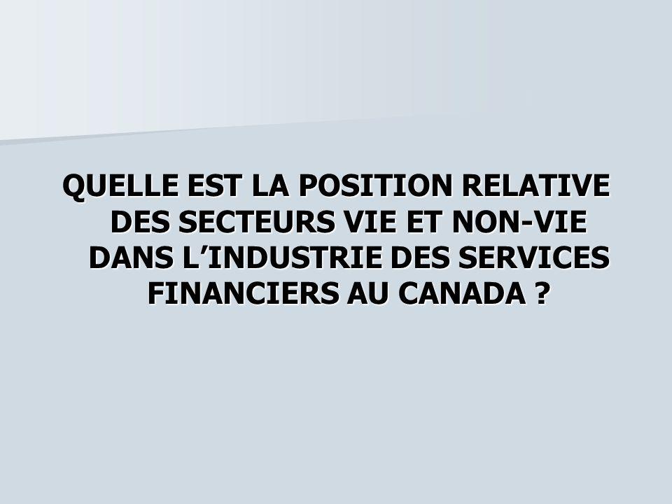 QUELLE EST LA POSITION RELATIVE DES SECTEURS VIE ET NON-VIE DANS L'INDUSTRIE DES SERVICES FINANCIERS AU CANADA