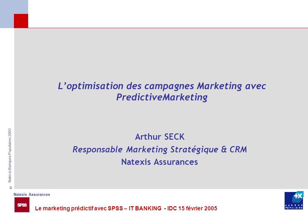 L'optimisation des campagnes Marketing avec PredictiveMarketing