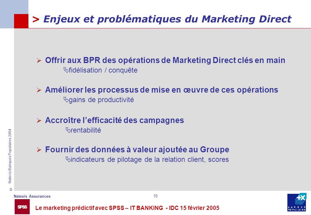 > Enjeux et problématiques du Marketing Direct
