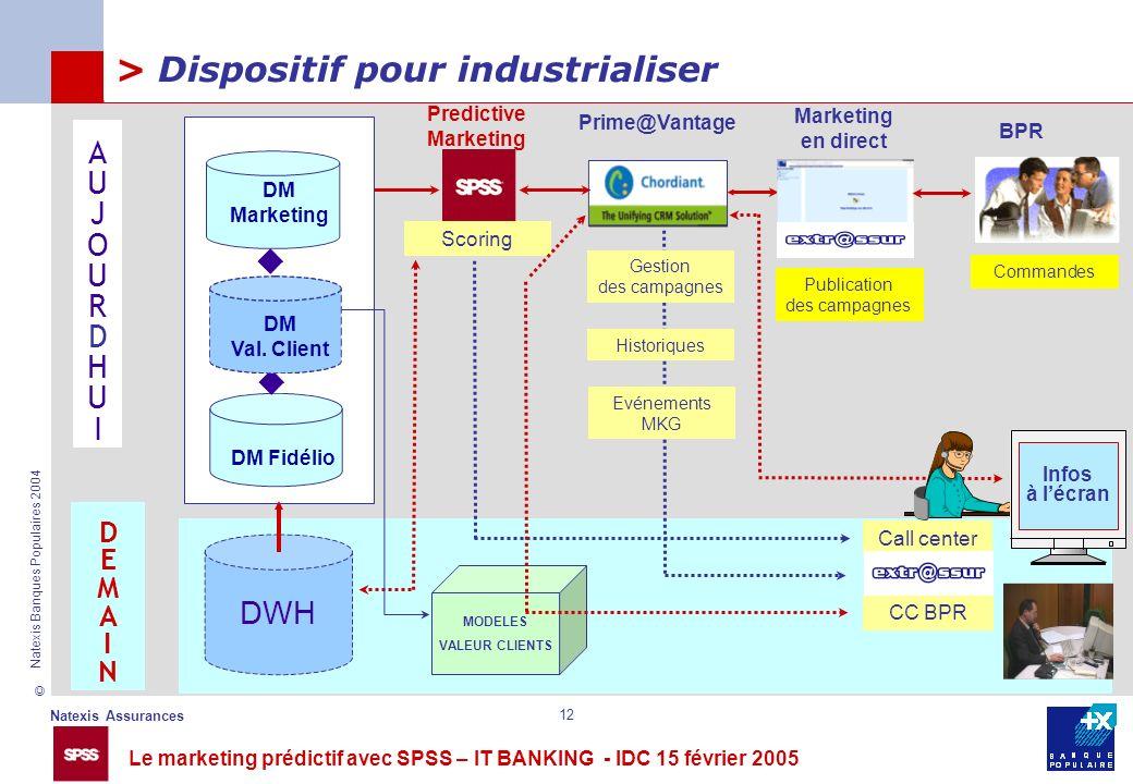 > Dispositif pour industrialiser