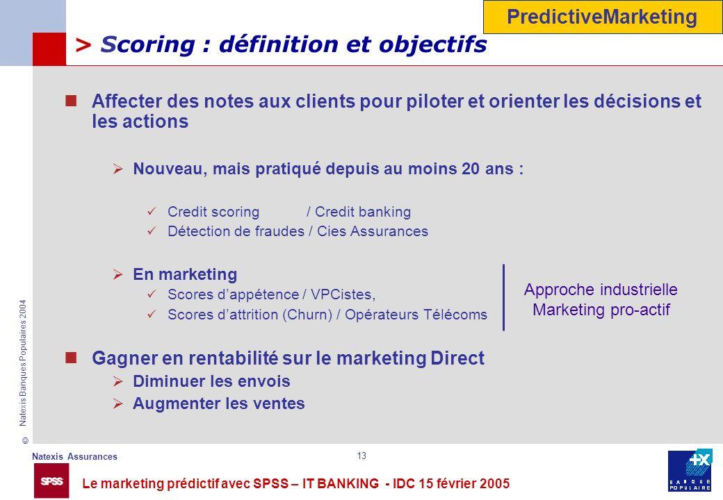 > Scoring : définition et objectifs