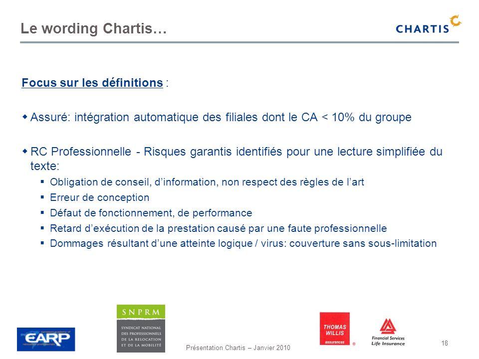 Le wording Chartis… Focus sur les définitions :