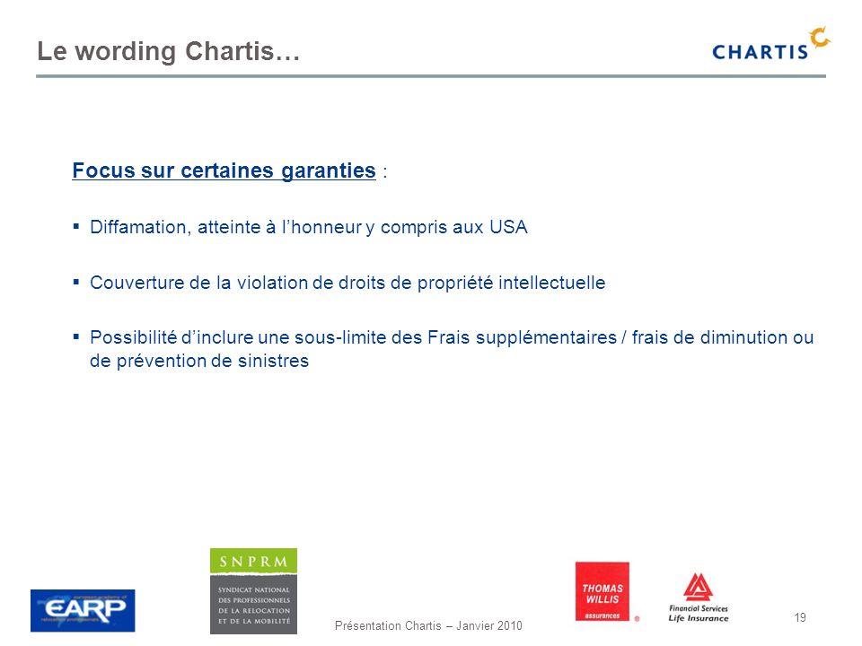 Le wording Chartis… Focus sur certaines garanties :