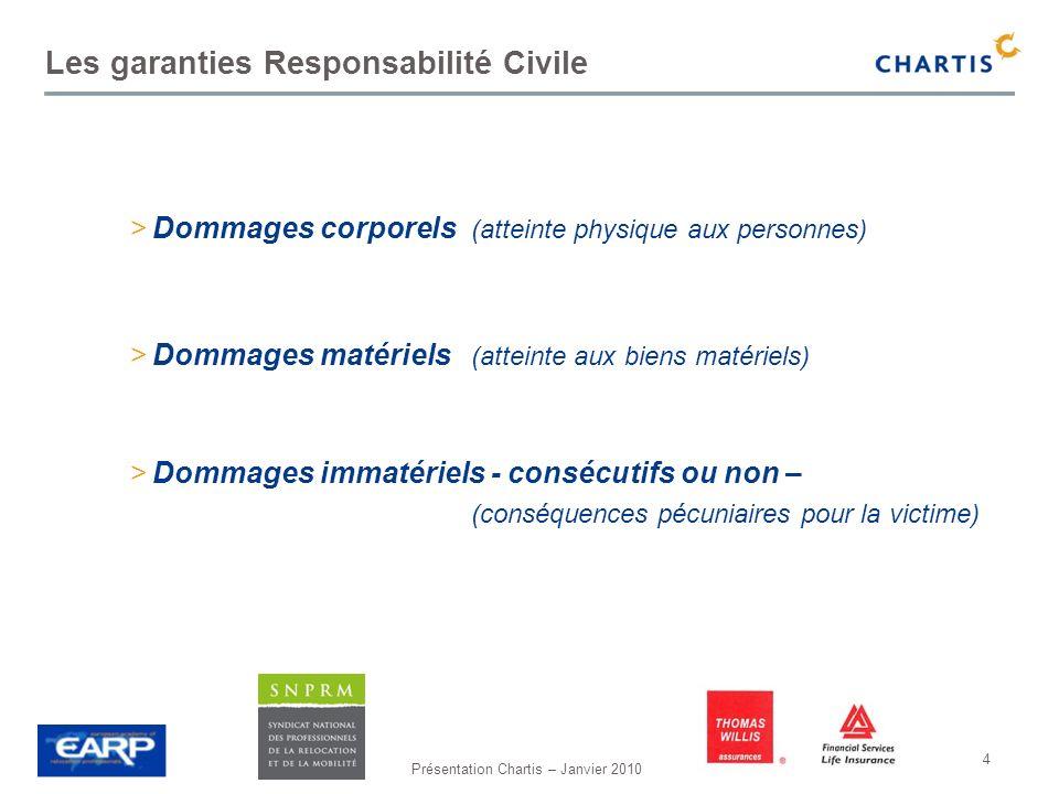 Les garanties Responsabilité Civile