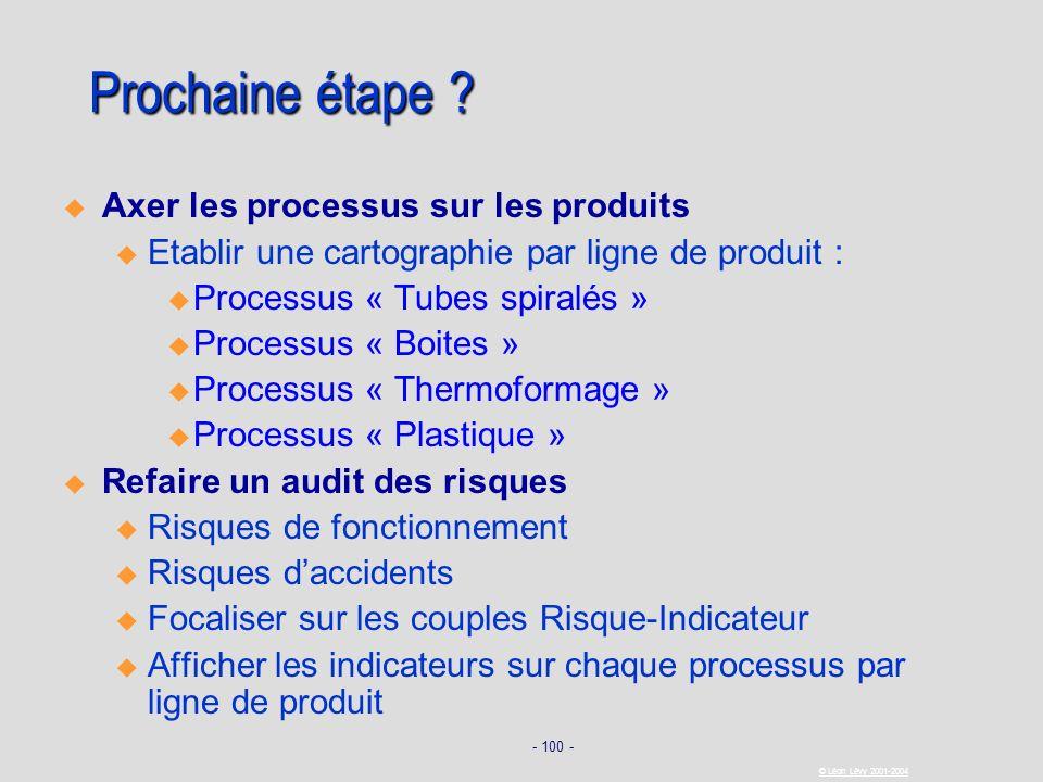 Prochaine étape Axer les processus sur les produits