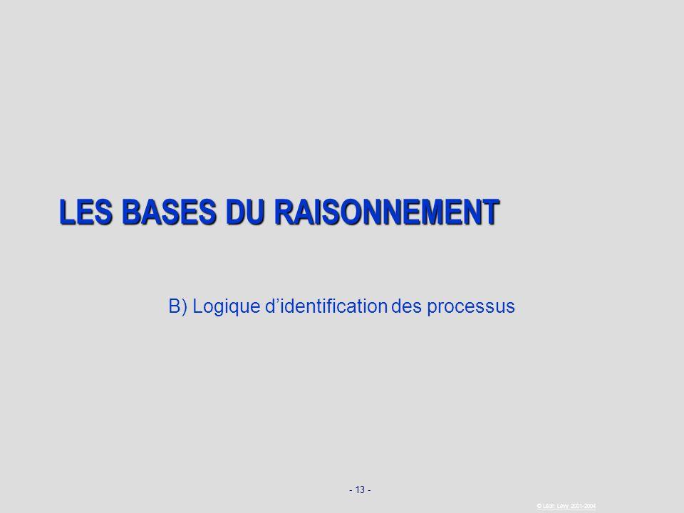 LES BASES DU RAISONNEMENT