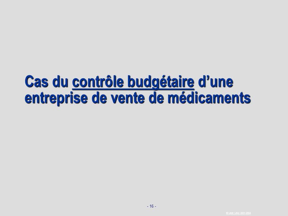 Cas du contrôle budgétaire d'une entreprise de vente de médicaments