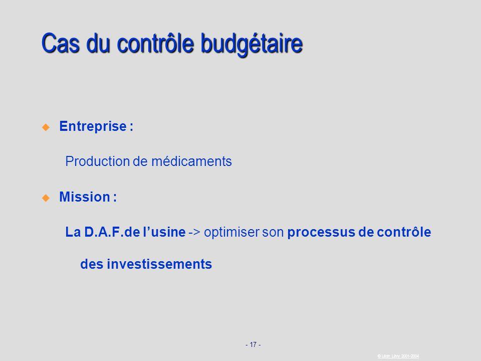 Cas du contrôle budgétaire