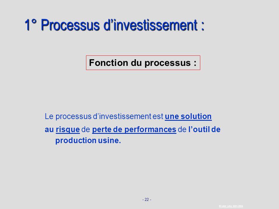 1° Processus d'investissement :