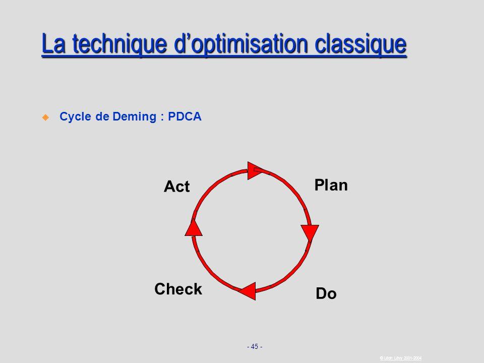 La technique d'optimisation classique