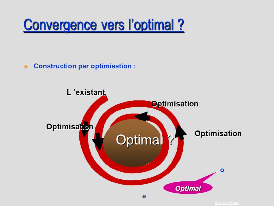 Convergence vers l'optimal