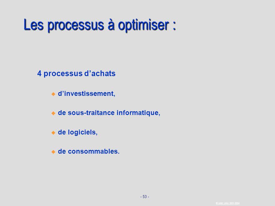 Les processus à optimiser :