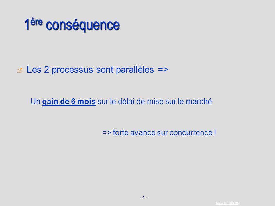 1ère conséquence Les 2 processus sont parallèles =>