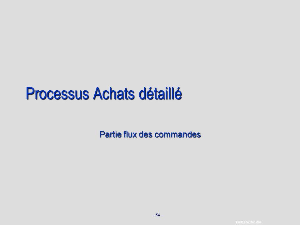 Processus Achats détaillé