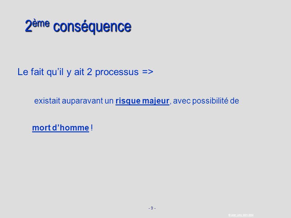 2ème conséquence Le fait qu'il y ait 2 processus =>