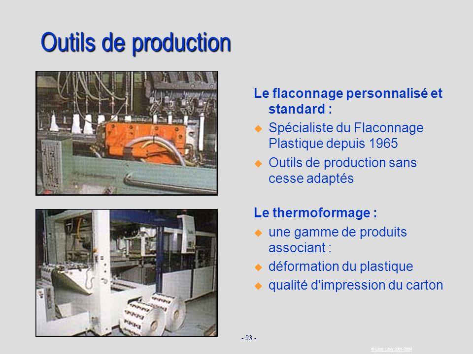 Outils de production Le flaconnage personnalisé et standard :