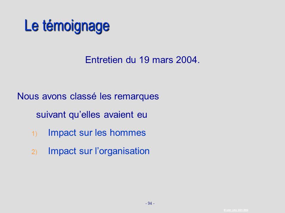 Le témoignage Entretien du 19 mars 2004.