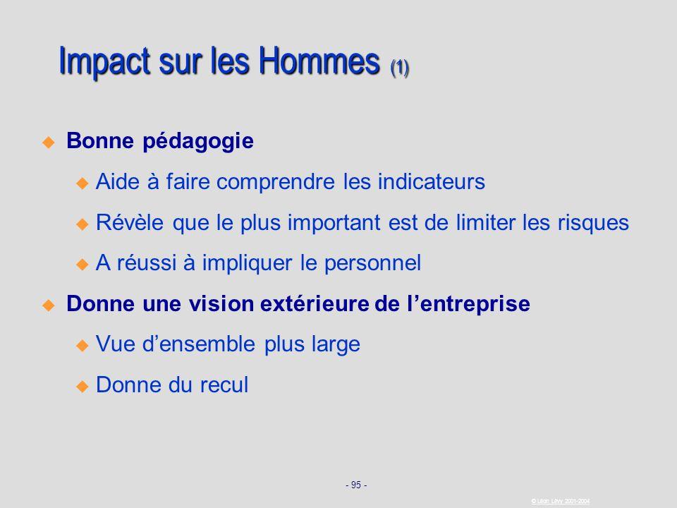 Impact sur les Hommes (1)