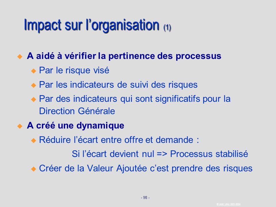 Impact sur l'organisation (1)
