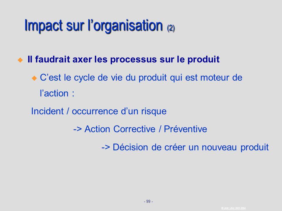 Impact sur l'organisation (2)