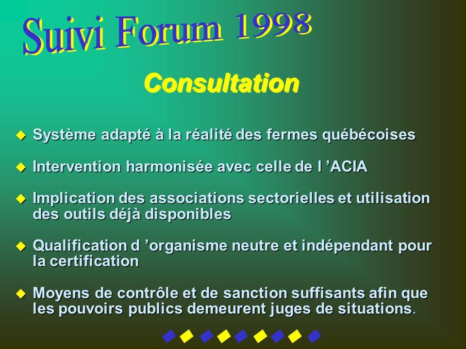 Consultation Suivi Forum 1998    