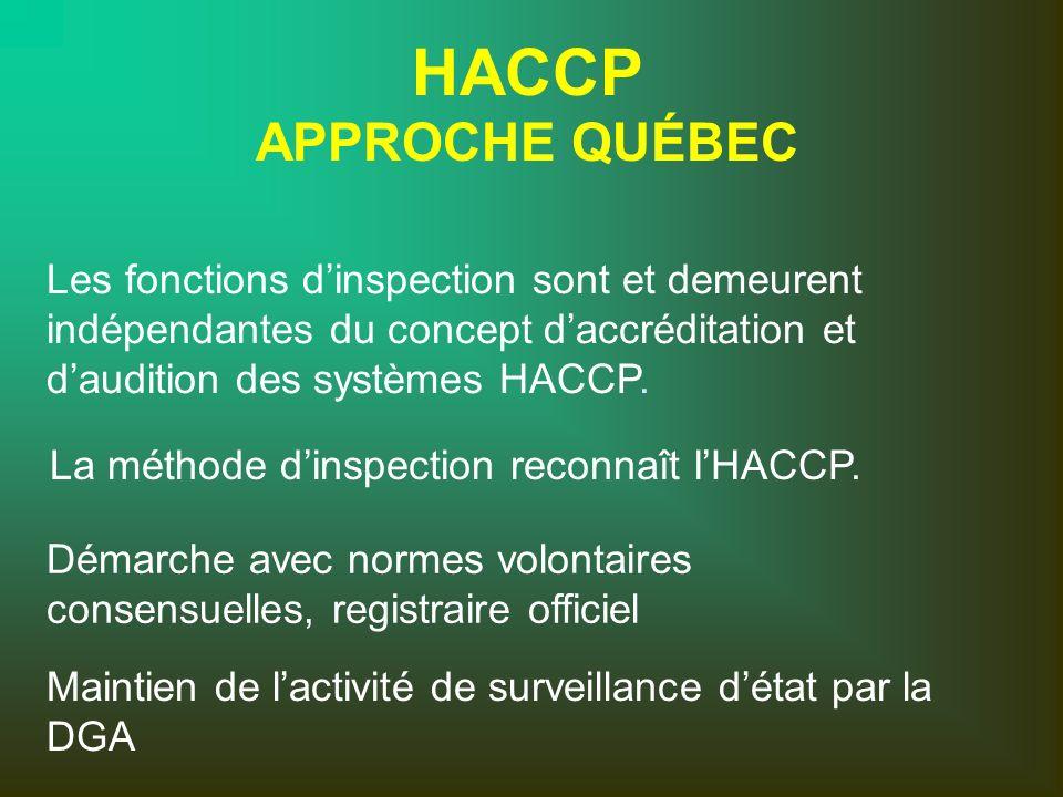 La méthode d'inspection reconnaît l'HACCP.