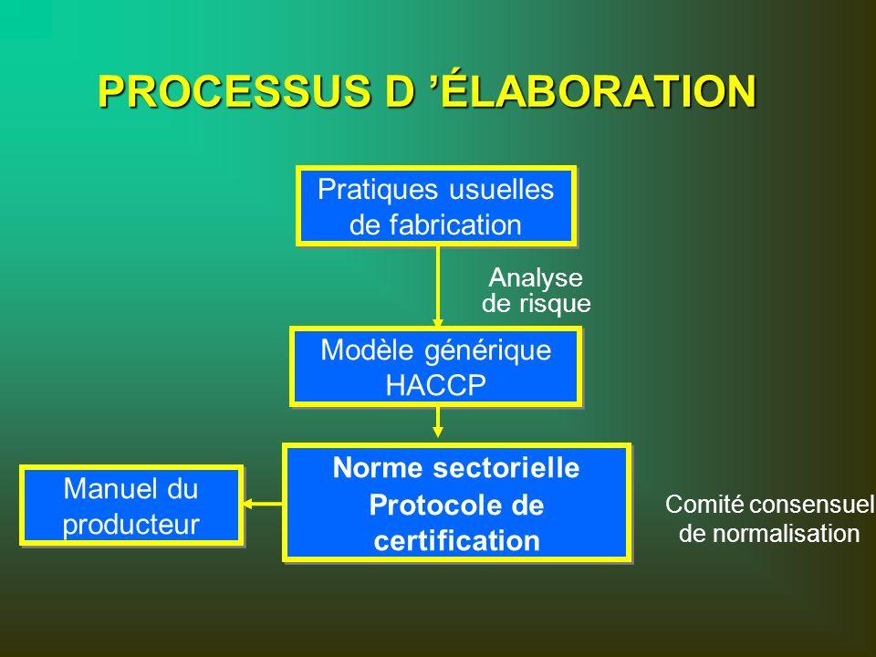 PROCESSUS D 'ÉLABORATION