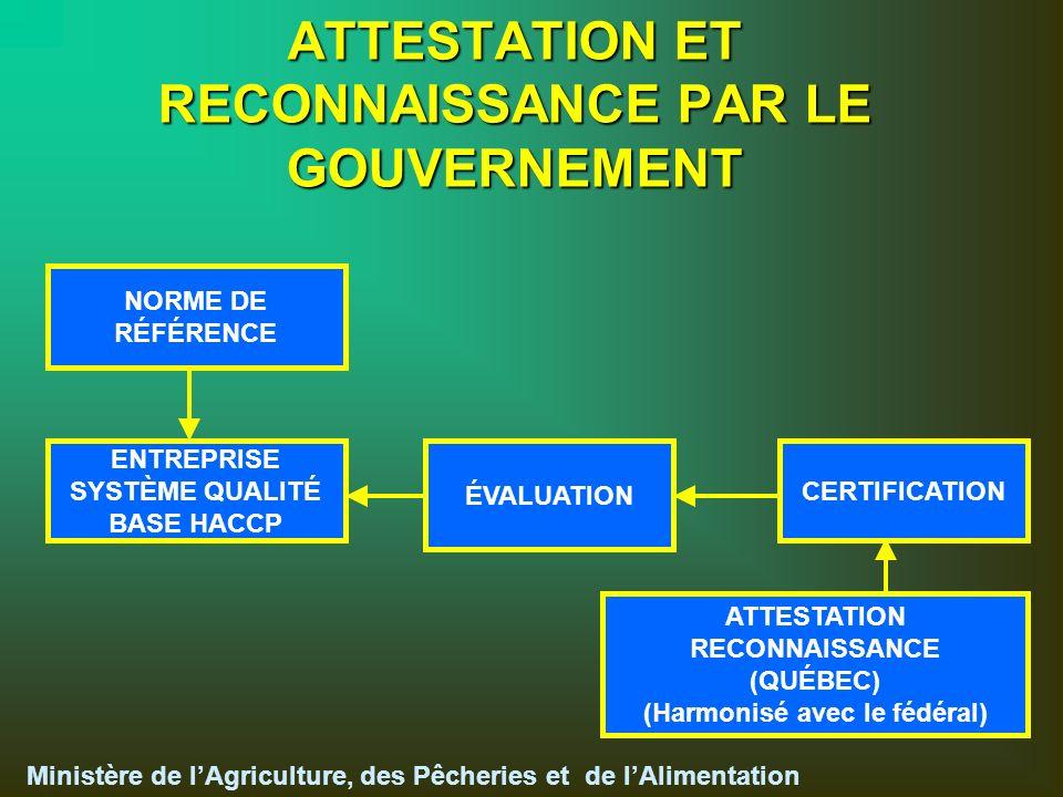 ATTESTATION ET RECONNAISSANCE PAR LE GOUVERNEMENT