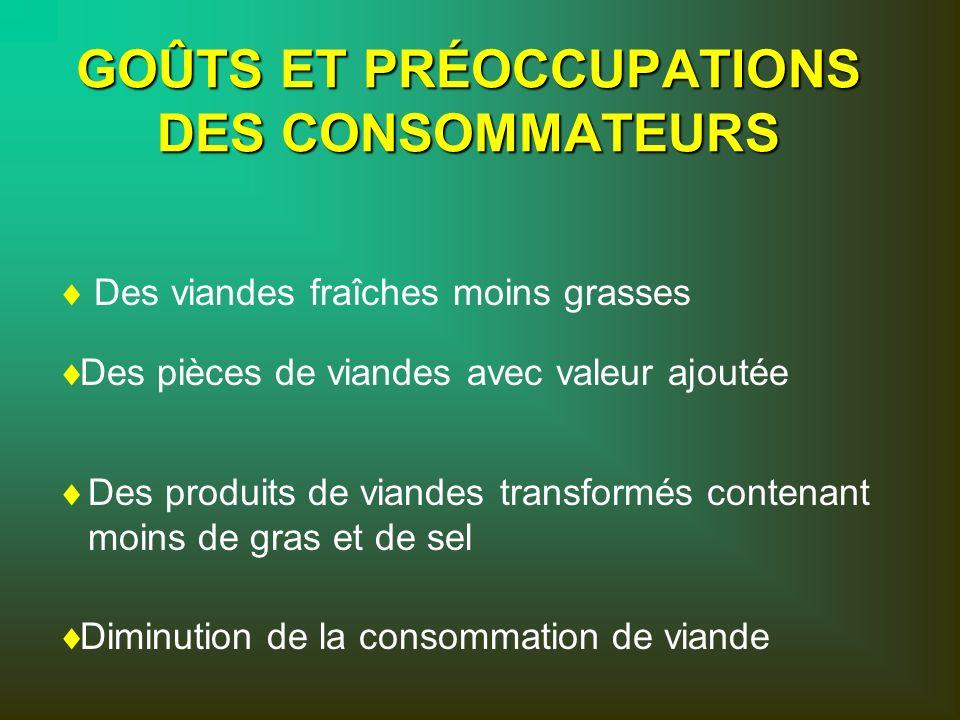 GOÛTS ET PRÉOCCUPATIONS DES CONSOMMATEURS