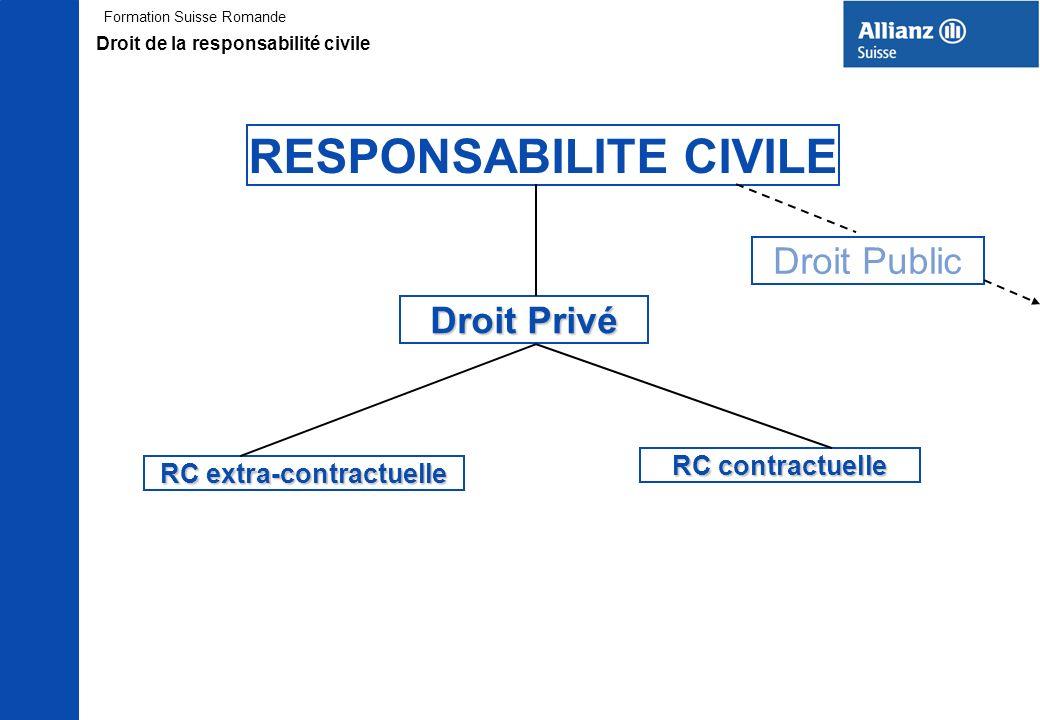RESPONSABILITE CIVILE RC extra-contractuelle