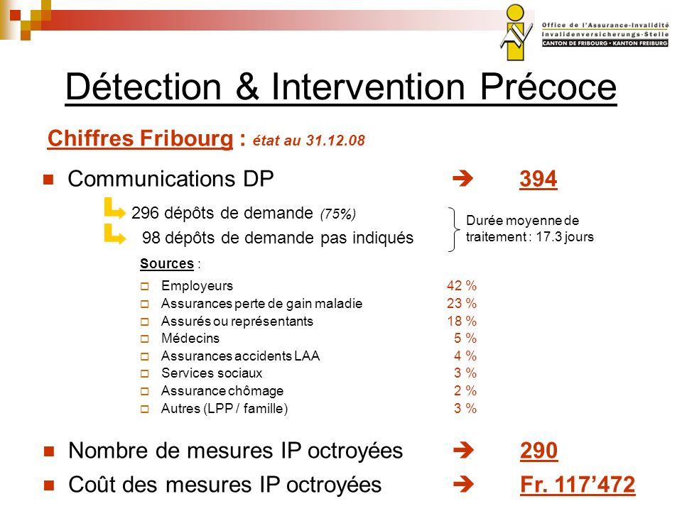 Détection & Intervention Précoce