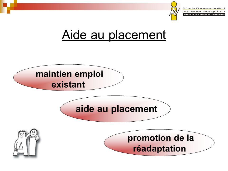 Aide au placement maintien emploi aide au placement existant