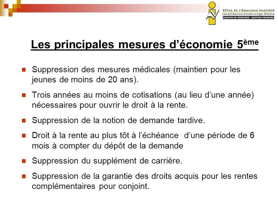 Les principales mesures d'économie 5ème
