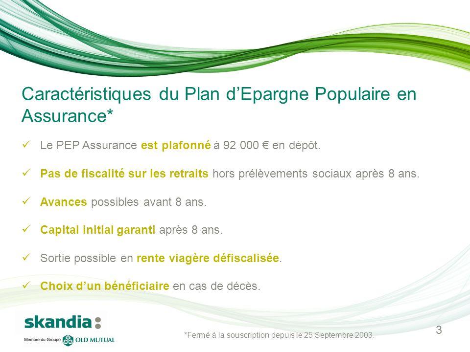 Caractéristiques du Plan d'Epargne Populaire en Assurance*