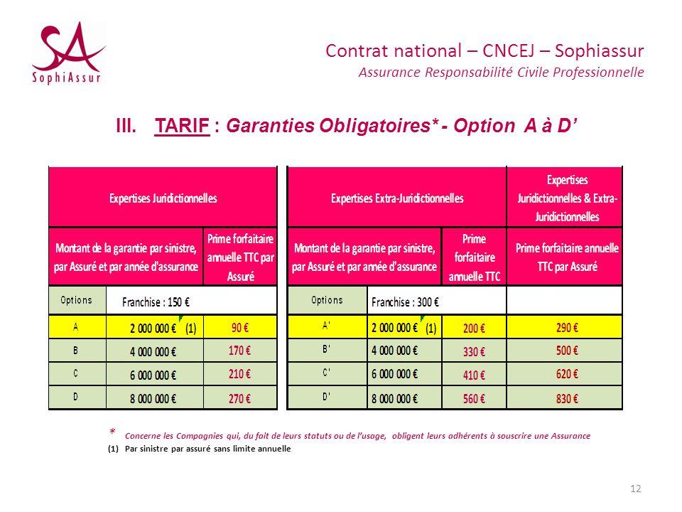 TARIF : Garanties Obligatoires* - Option A à D'
